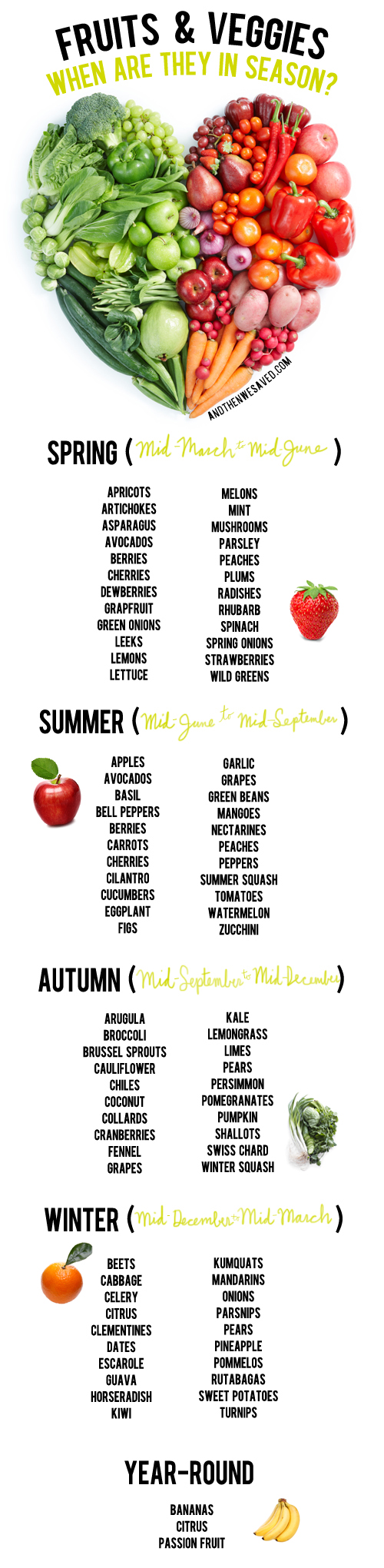fruit and vegtable in season guide