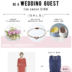 how to be a wedding guest under 100
