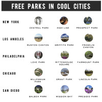 free parks in cool cities