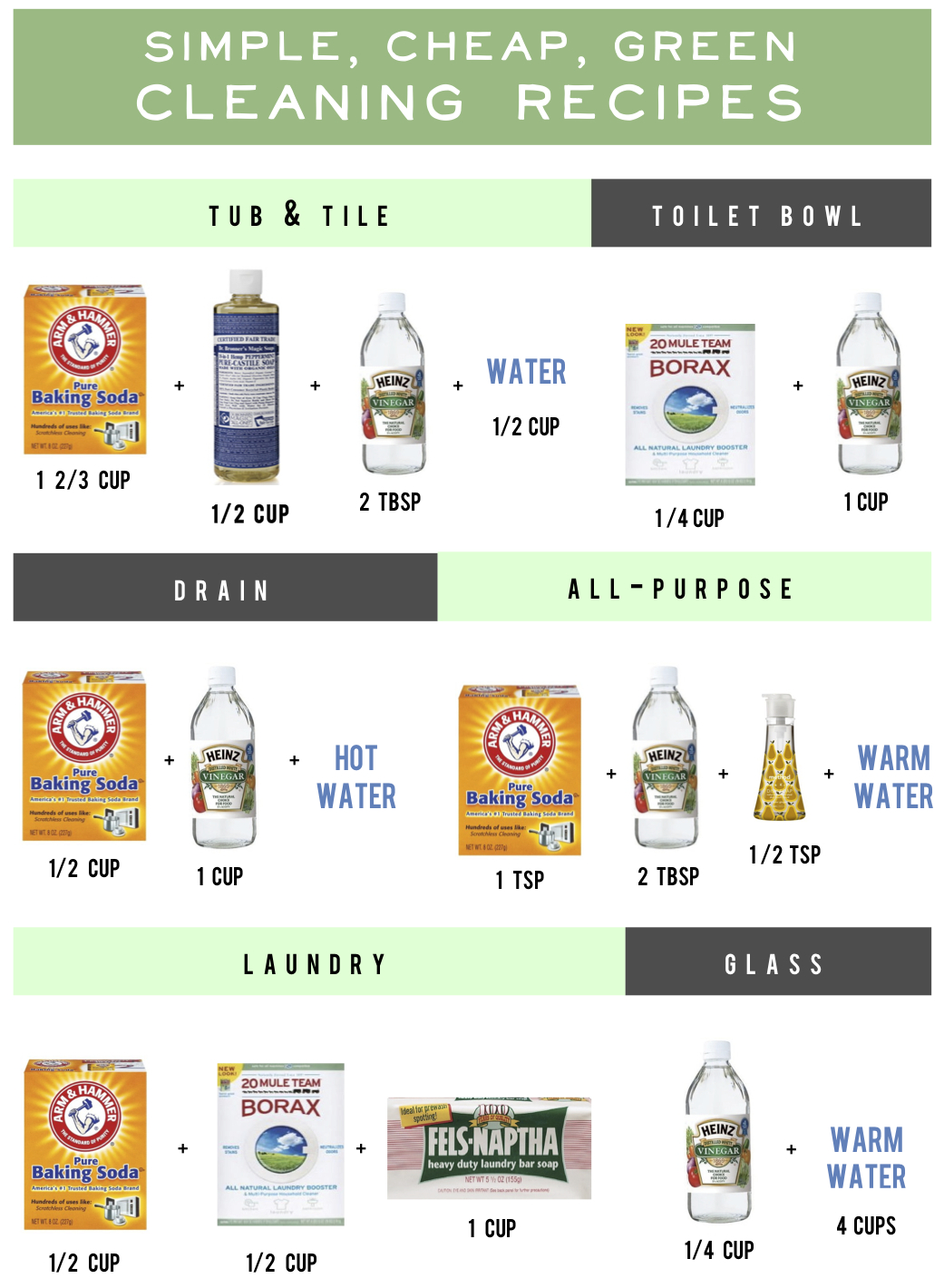 cheap green cleaning recipes