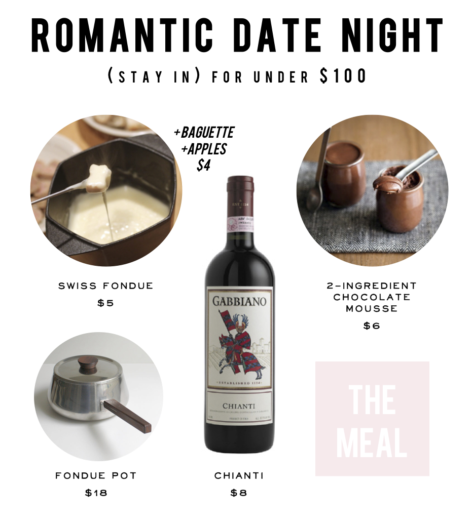 Cheap Date Ideas - AND THEN WE SAVED